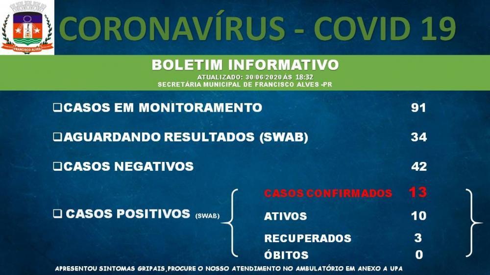 Secretaria de Saúde de Francisco Alves confirma o décimo terceiro  caso de covid-19 no município